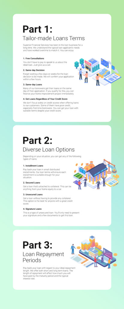 Home Imporvement Infographic